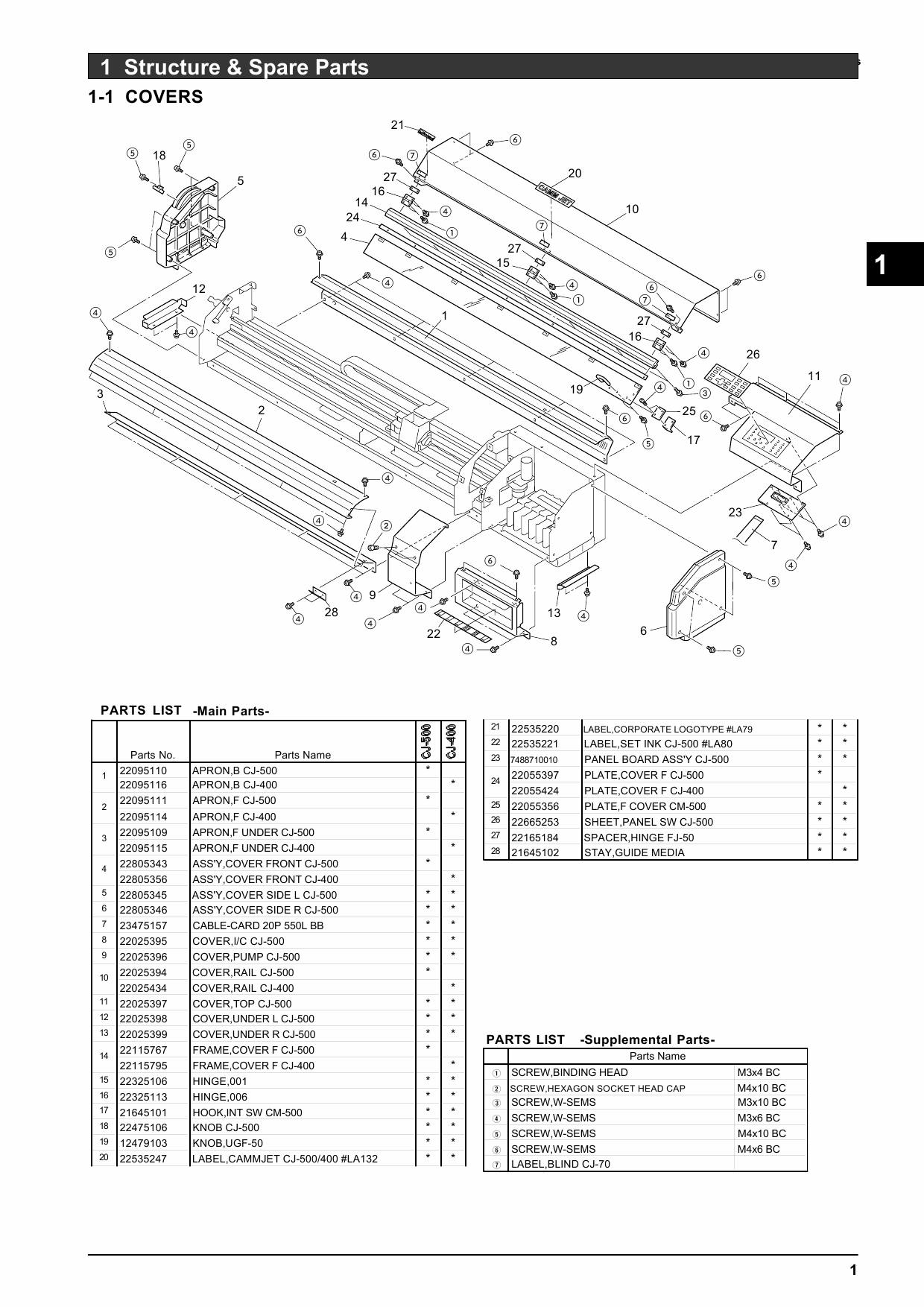 Roland CAMMJET CJ 500 400 Service Notes Manual-2